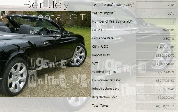 Bentley Continental GTI model 2005