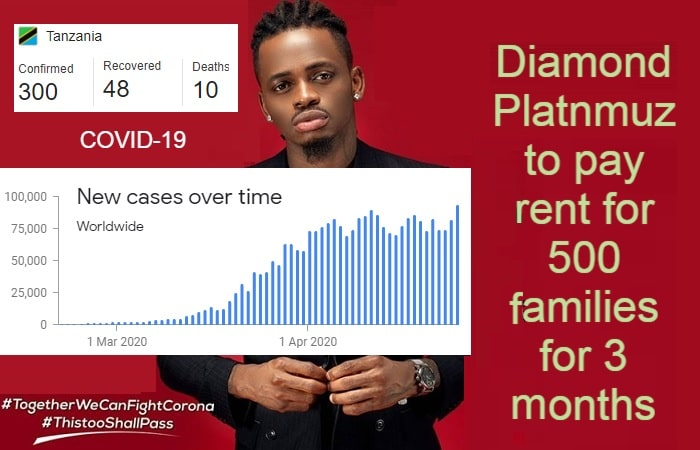 Diamond Platnumz will be paying rent for 500 families in the next three months