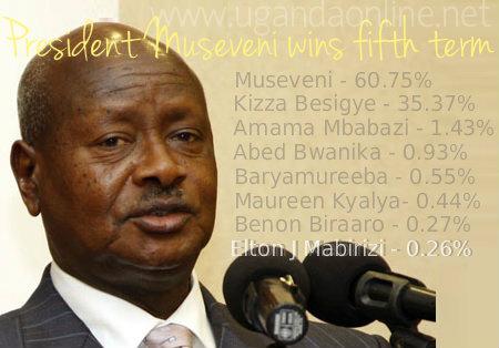 President Museveni wins fifth term