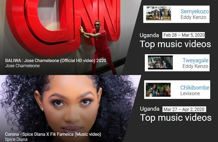 Chameleone and Spice Diana on the YouTube charts