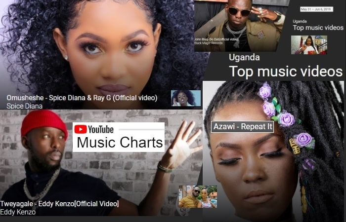 Top YouTube music videos in Uganda