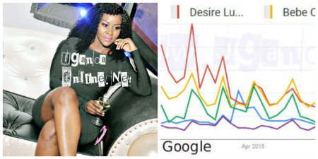 Desire Luzinda is the most searched personality