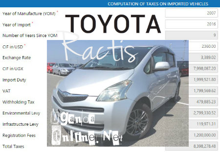 Toyota Ractis going for close to 19Mshs